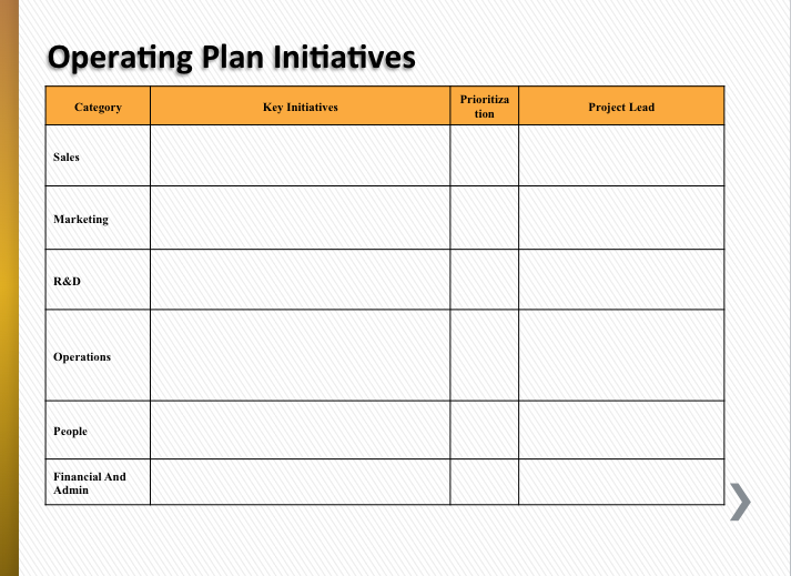Best simple operational planning just 4 slides for Operating schedule template